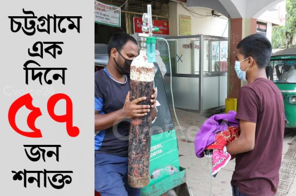 মঙ্গলবার/ চট্টগ্রামে ৫৭ শনাক্তের দিনে ১ মৃত্যু