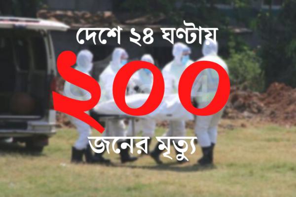 একদিনে আরও ২০০ জনের মৃত্যু