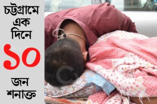 চট্টগ্রামে মৃত্যুহীন দিনে শনাক্তের হার ০.৬১ শতাংশ